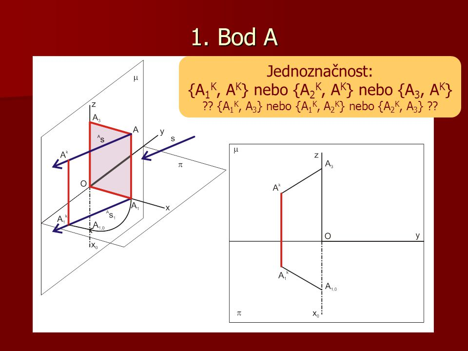 1. Bod A Jednoznačnost: {A1K, AK} nebo {A2K, AK} nebo {A3, AK}