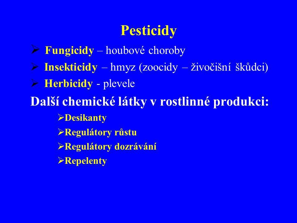 Pesticidy Fungicidy – houbové choroby