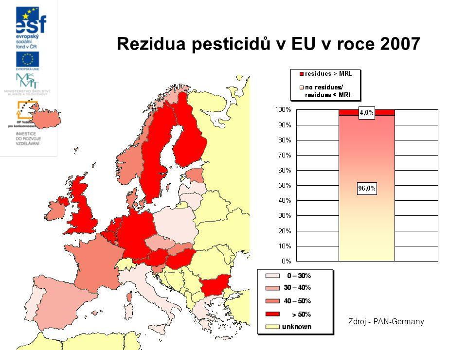 Rezidua pesticidů v EU v roce 2007