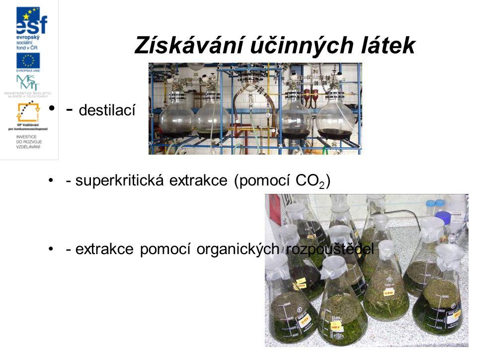 Získávání účinných látek