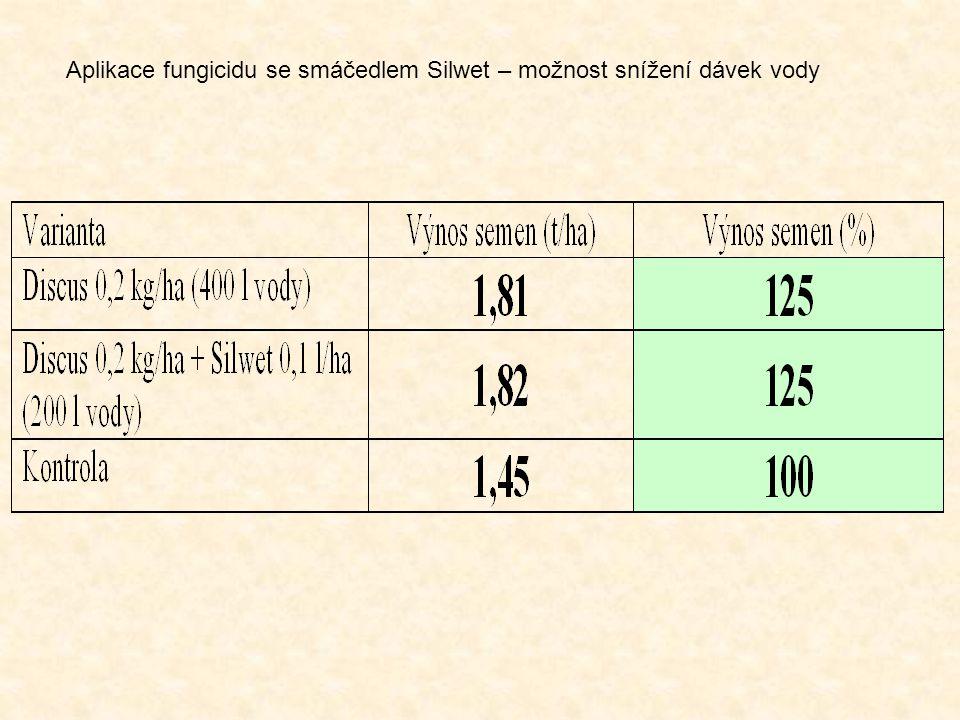 Aplikace fungicidu se smáčedlem Silwet – možnost snížení dávek vody
