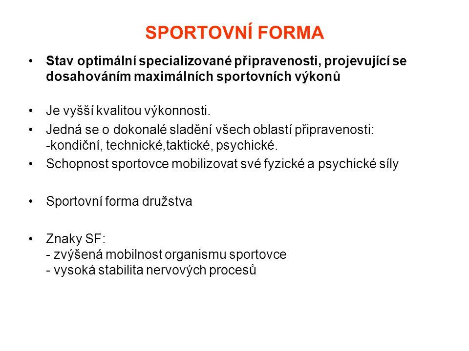 SPORTOVNÍ FORMA Stav optimální specializované připravenosti, projevující se dosahováním maximálních sportovních výkonů.