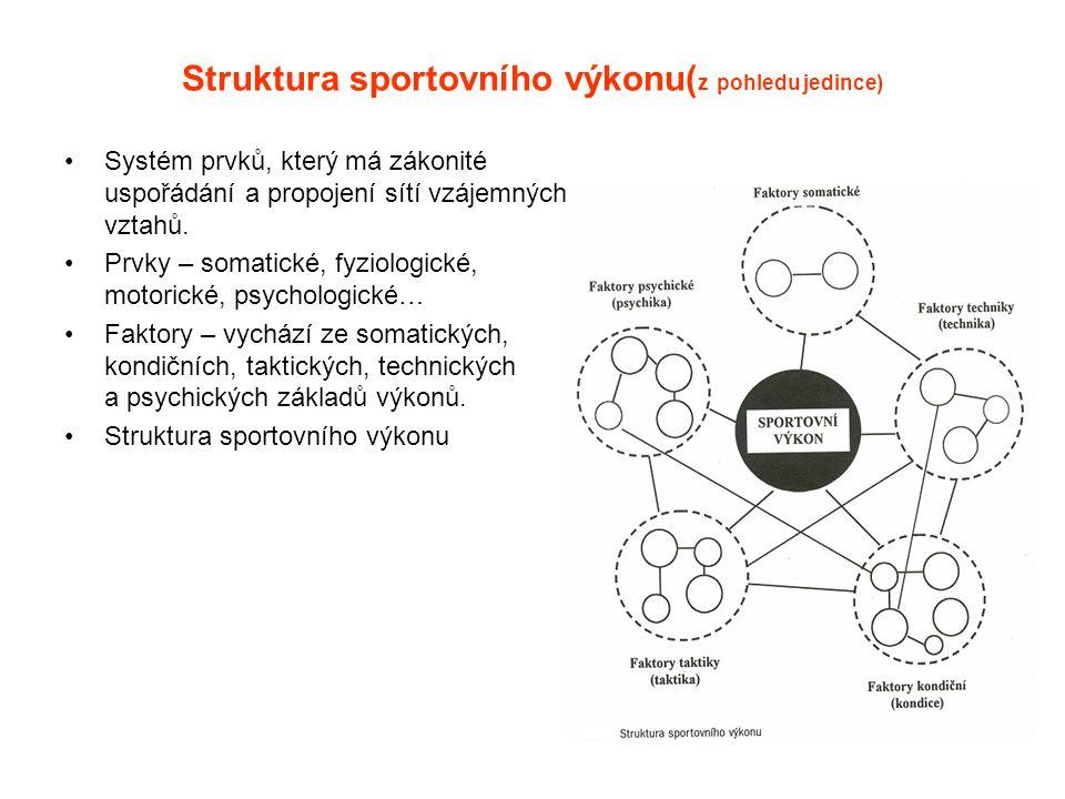 Struktura sportovního výkonu(z pohledu jedince)
