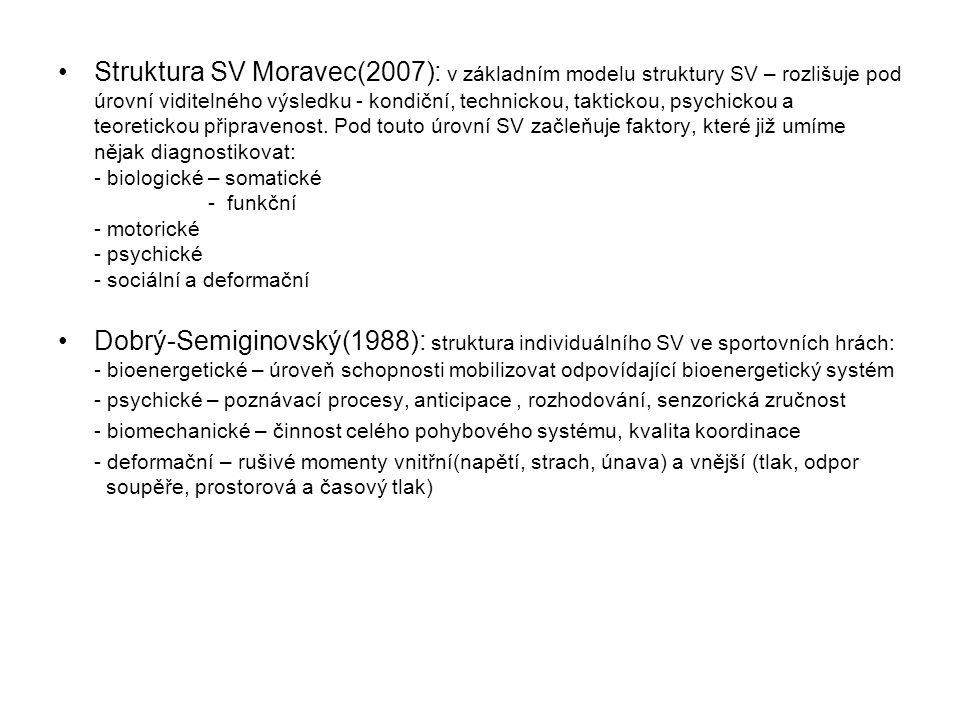 Struktura SV Moravec(2007): v základním modelu struktury SV – rozlišuje pod úrovní viditelného výsledku - kondiční, technickou, taktickou, psychickou a teoretickou připravenost. Pod touto úrovní SV začleňuje faktory, které již umíme nějak diagnostikovat: - biologické – somatické - funkční - motorické - psychické - sociální a deformační