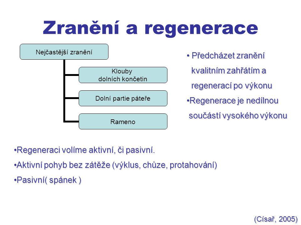 Zranění a regenerace Předcházet zranění kvalitním zahřátím a