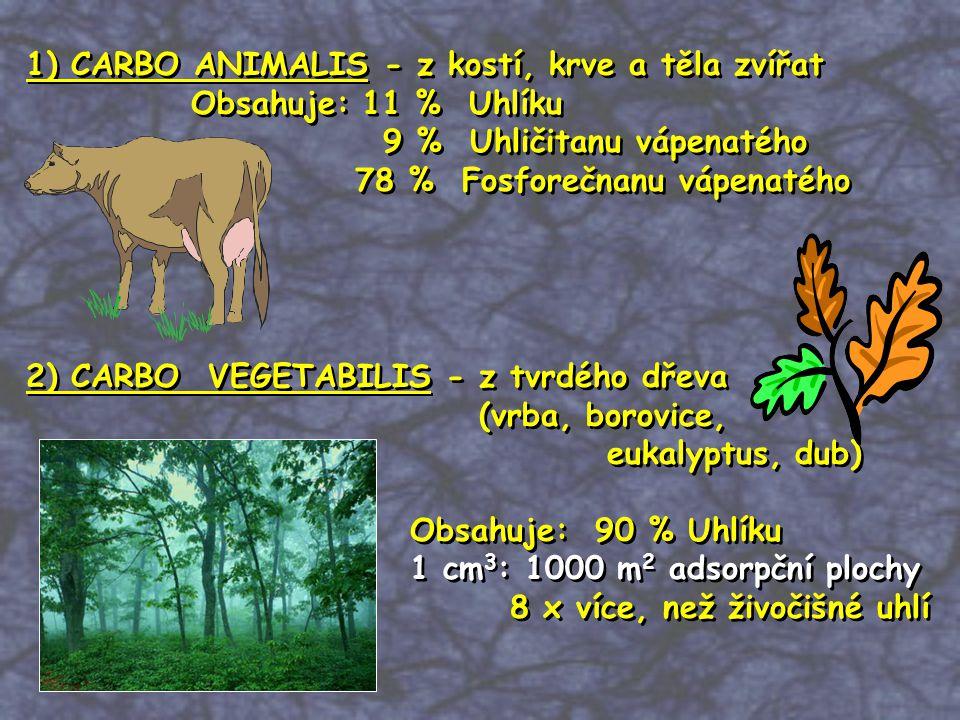 1) CARBO ANIMALIS - z kostí, krve a těla zvířat