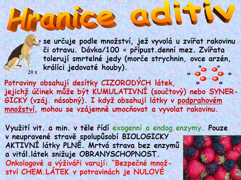 Hranice aditiv