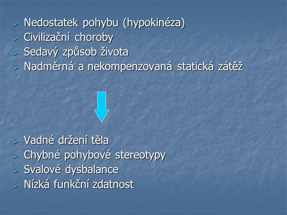 Nedostatek pohybu (hypokinéza)