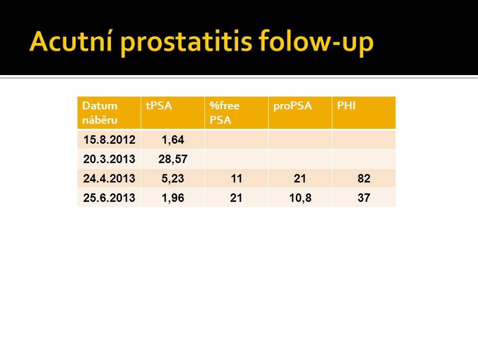 Acutní prostatitis folow-up