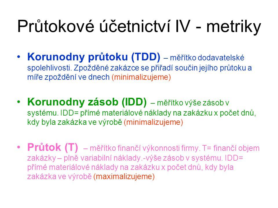 Průtokové účetnictví IV - metriky