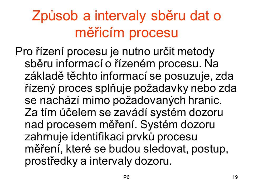 Způsob a intervaly sběru dat o měřicím procesu