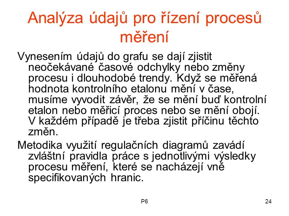 Analýza údajů pro řízení procesů měření