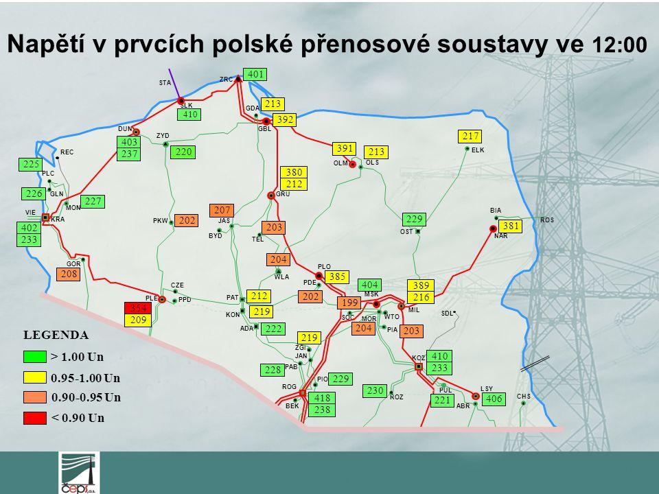 Napětí v prvcích polské přenosové soustavy ve 12:00