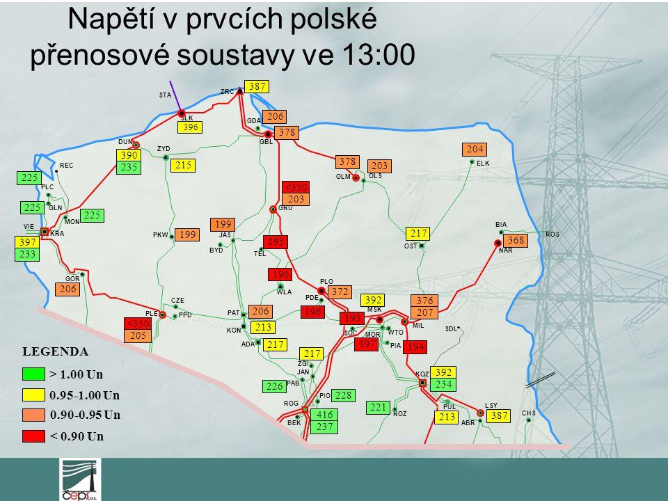 Napětí v prvcích polské přenosové soustavy ve 13:00