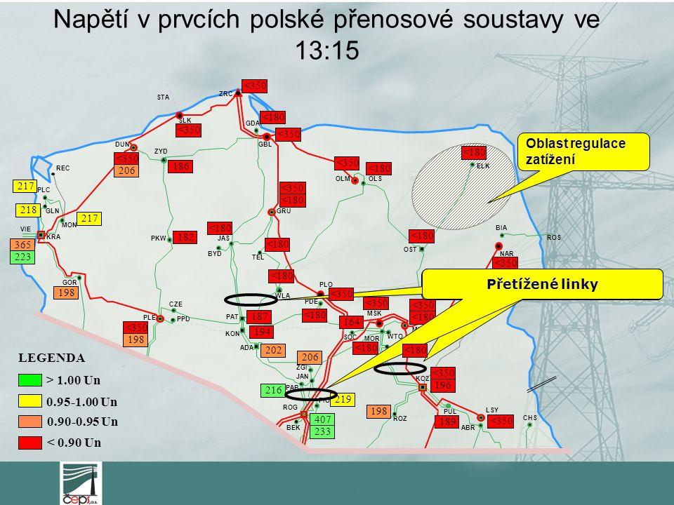 Napětí v prvcích polské přenosové soustavy ve 13:15