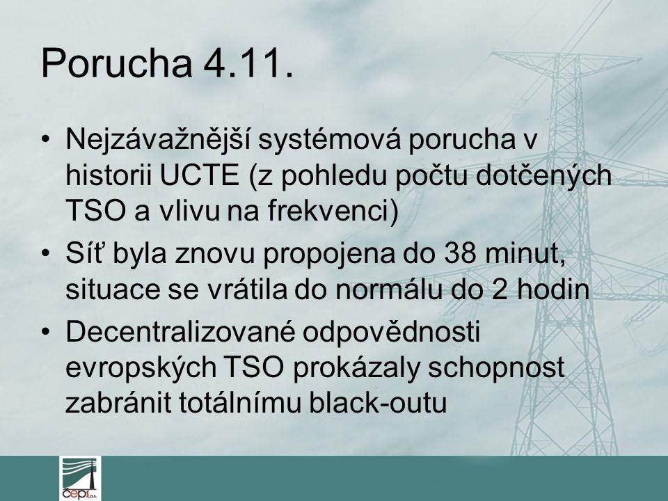 Porucha 4.11. Nejzávažnější systémová porucha v historii UCTE (z pohledu počtu dotčených TSO a vlivu na frekvenci)