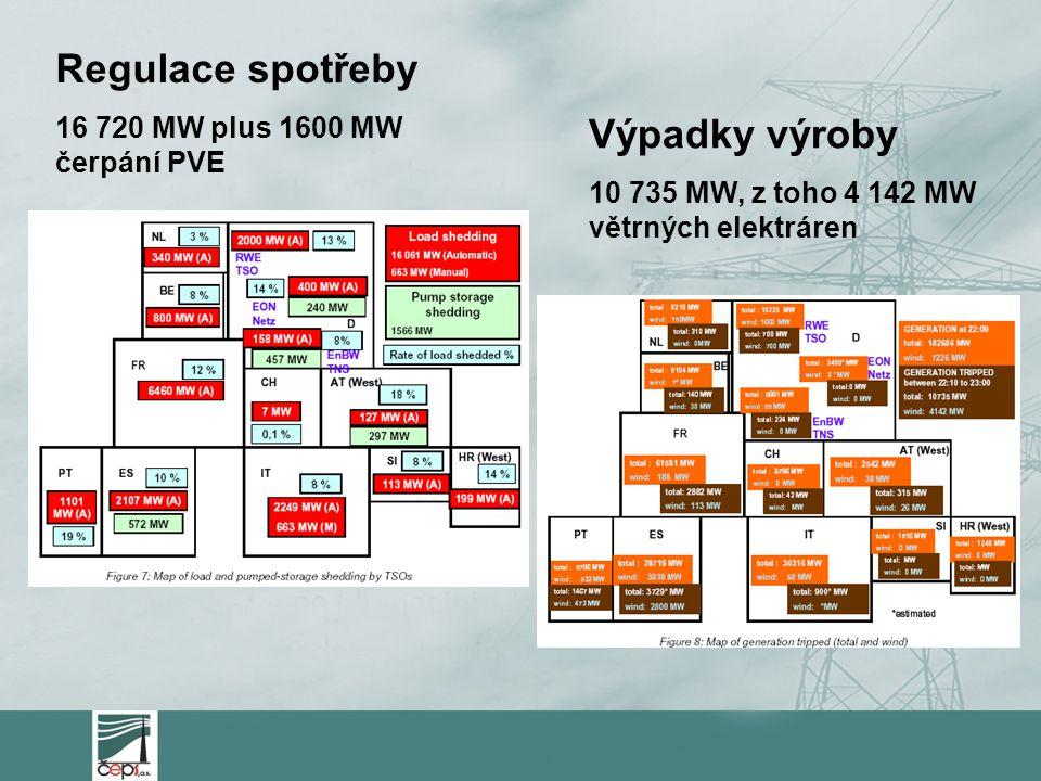 Regulace spotřeby Výpadky výroby 16 720 MW plus 1600 MW čerpání PVE