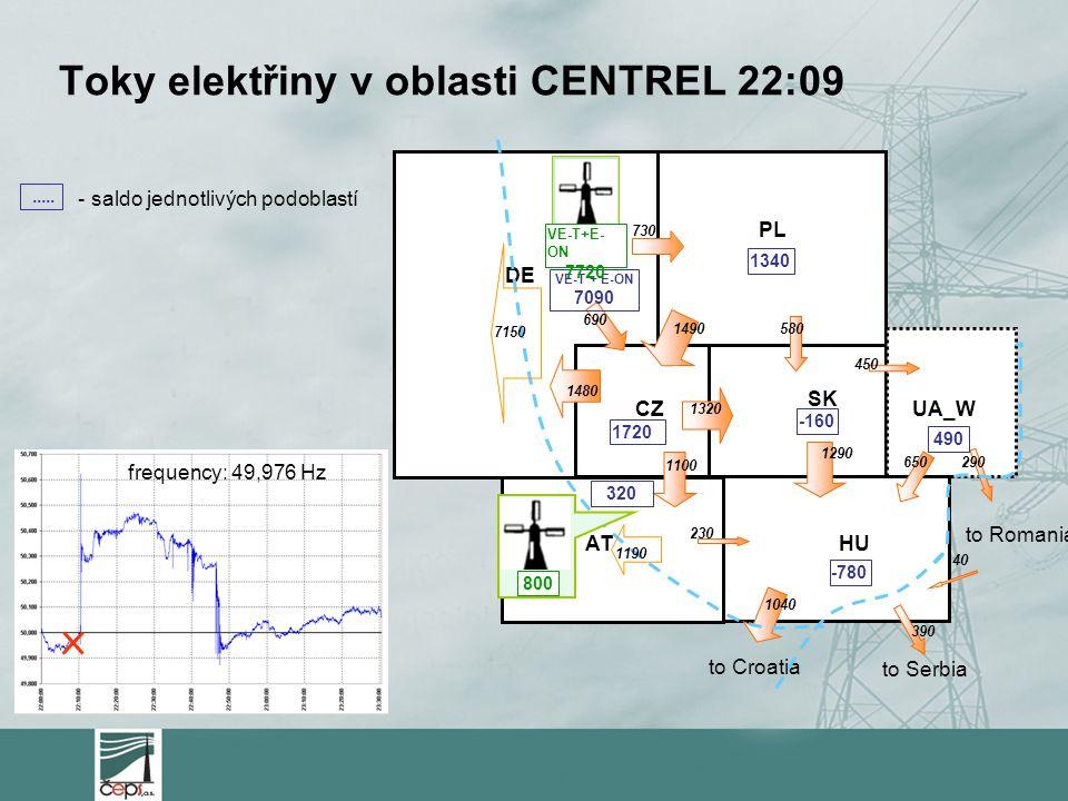 Toky elektřiny v oblasti CENTREL 22:09