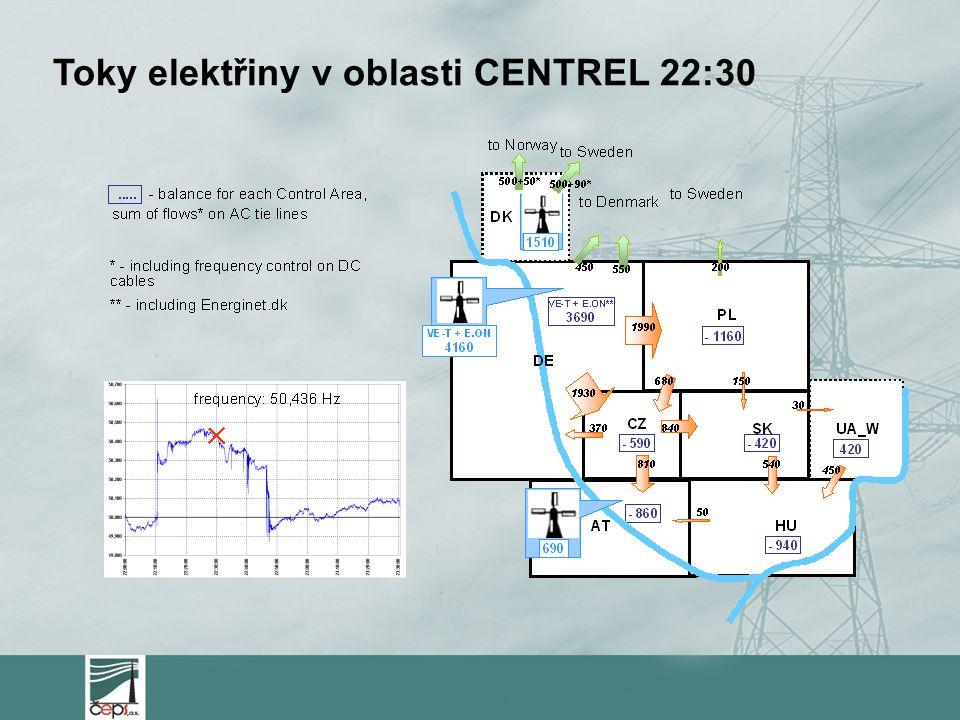 Toky elektřiny v oblasti CENTREL 22:30