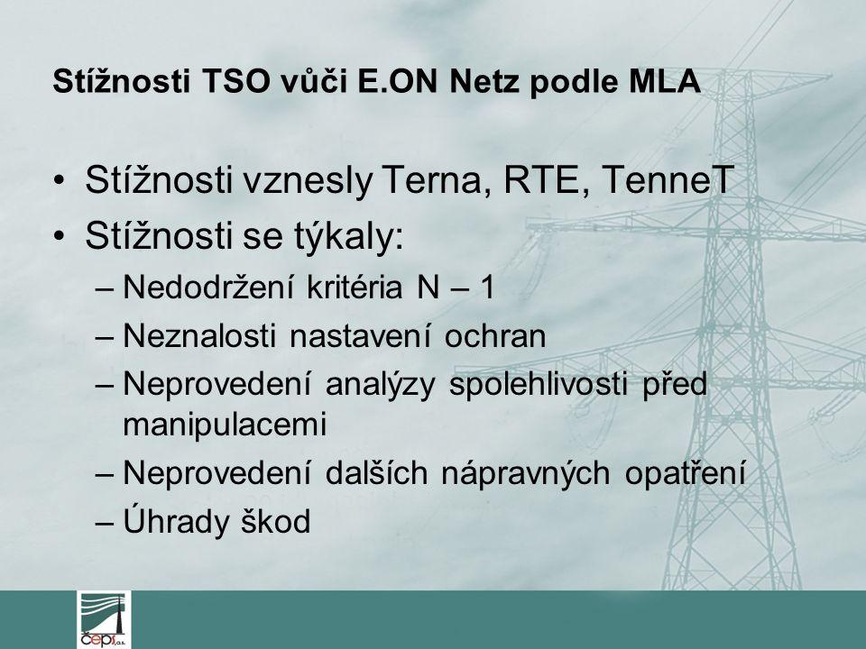 Stížnosti TSO vůči E.ON Netz podle MLA