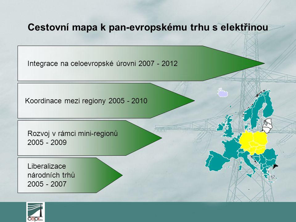 Cestovní mapa k pan-evropskému trhu s elektřinou