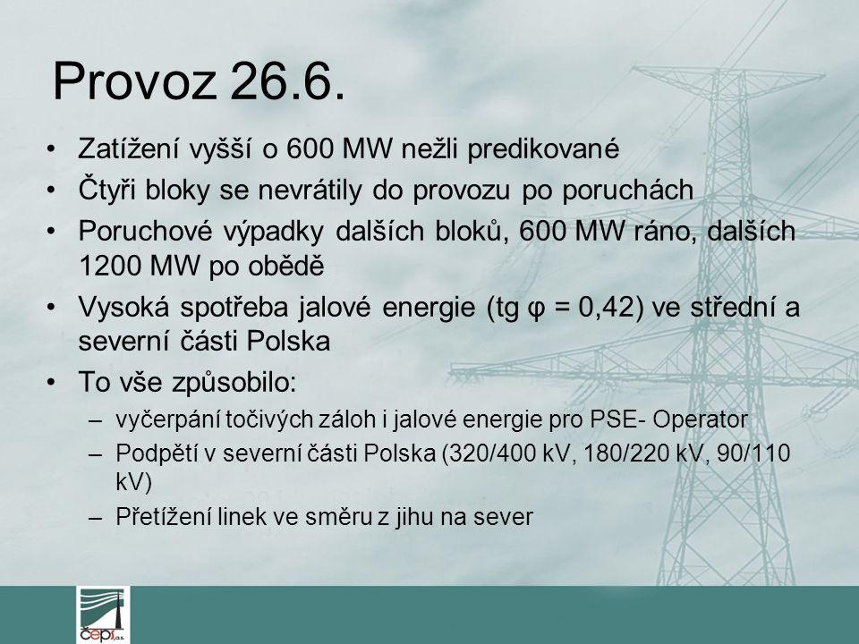 Provoz 26.6. Zatížení vyšší o 600 MW nežli predikované