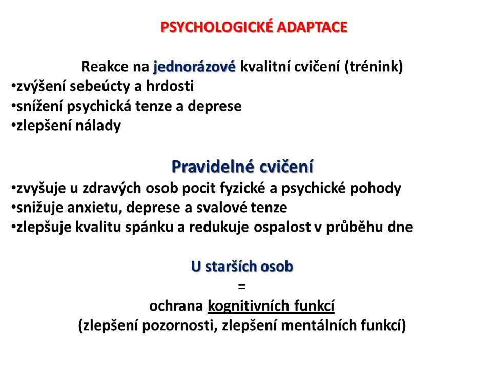 Pravidelné cvičení PSYCHOLOGICKÉ ADAPTACE