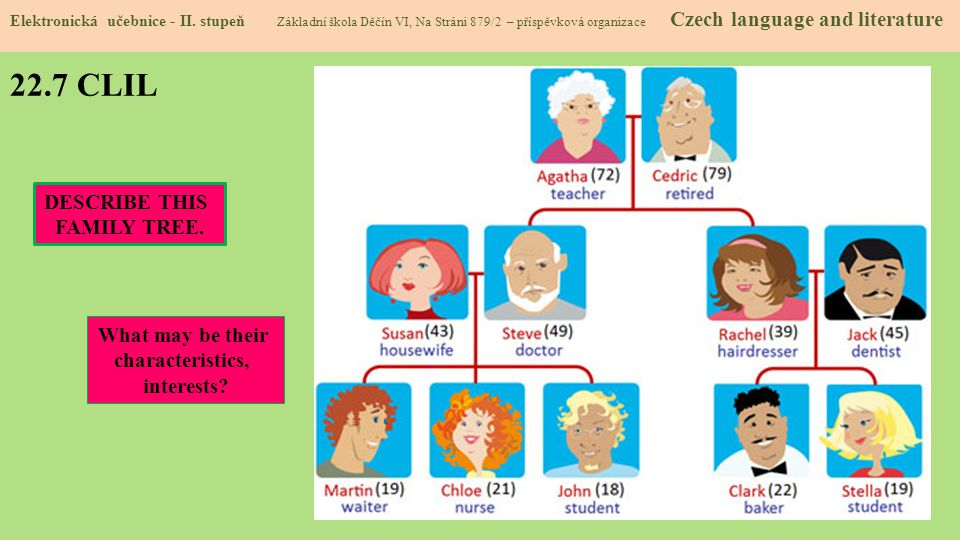 22.7 CLIL Describe this family tree. What may be their