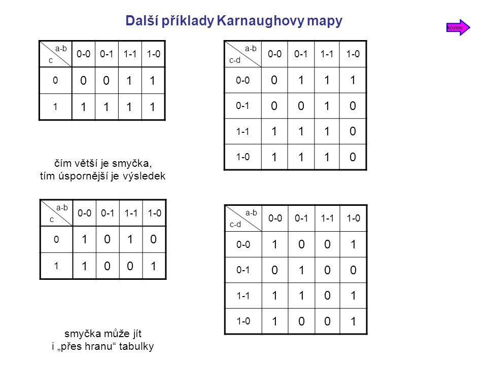 Další příklady Karnaughovy mapy
