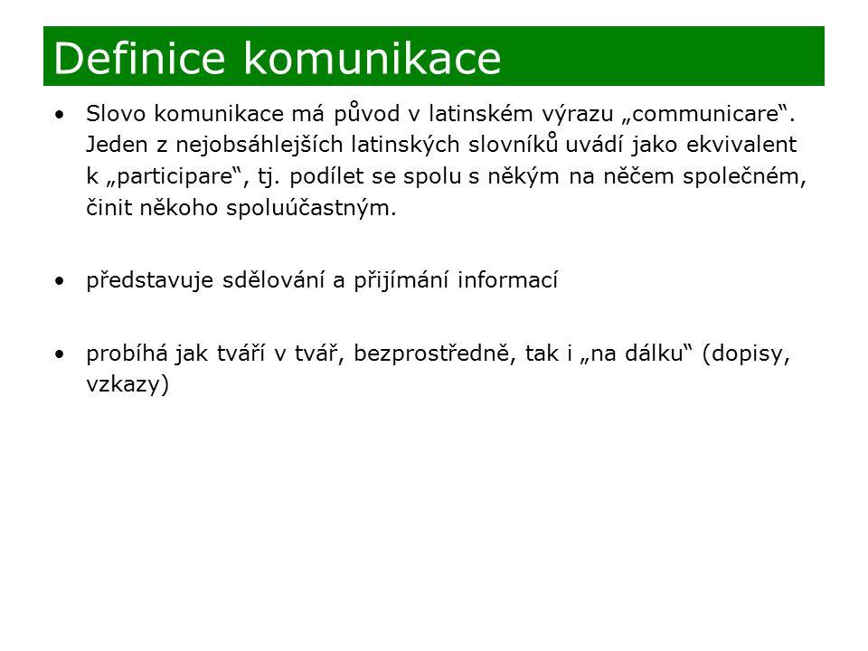 Definice komunikace