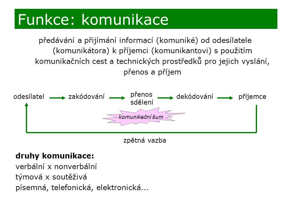 Funkce: komunikace