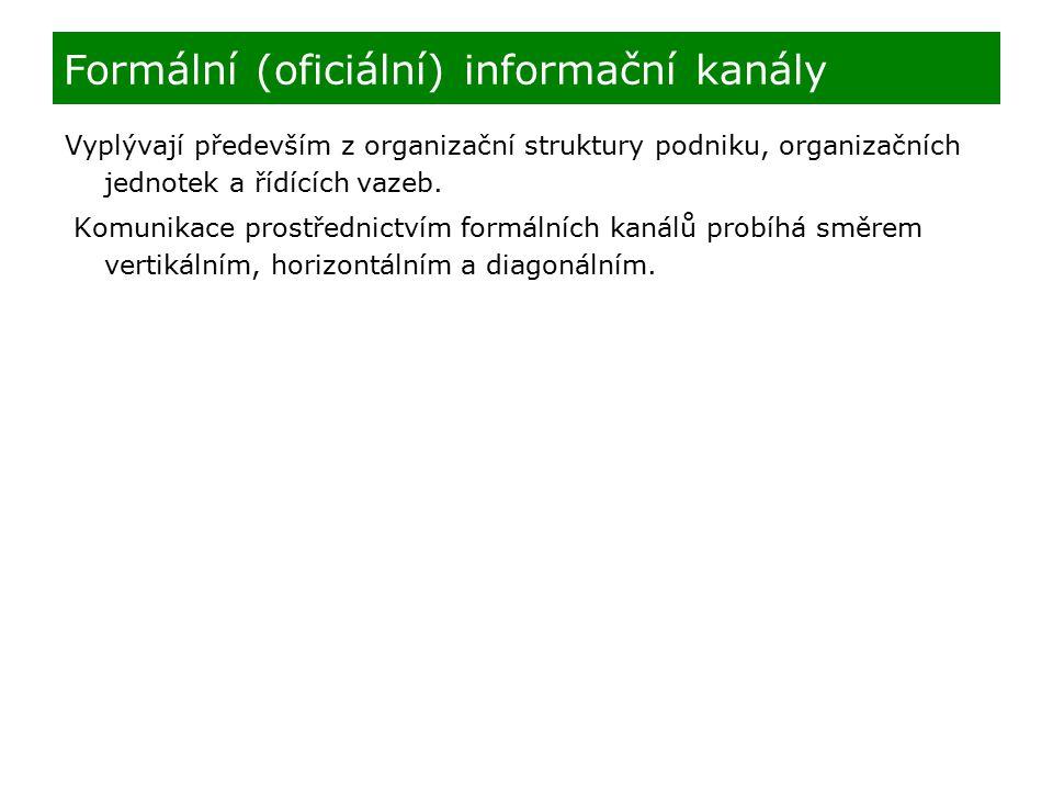 Formální (oficiální) informační kanály