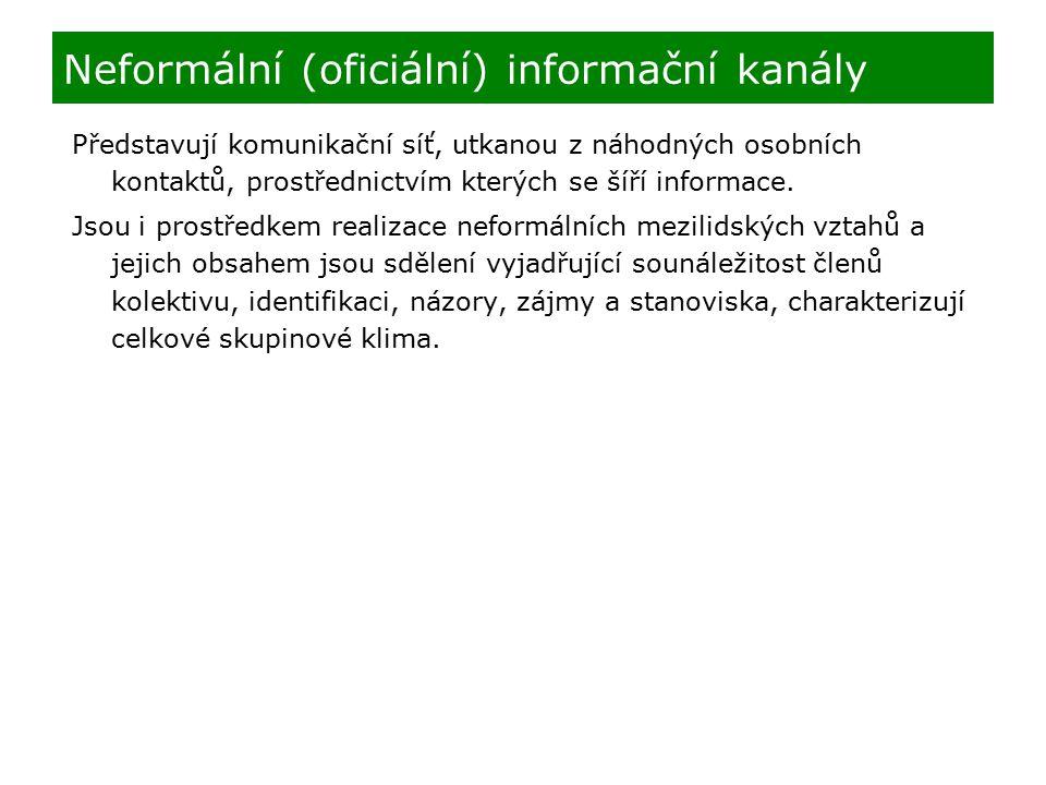 Neformální (oficiální) informační kanály