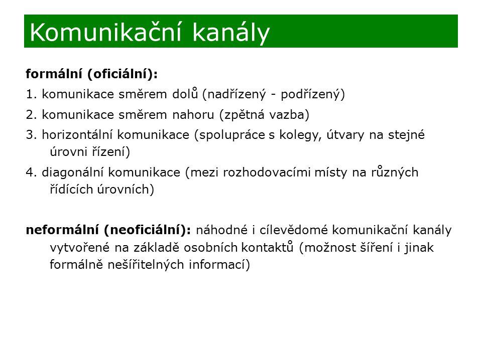 Komunikační kanály formální (oficiální):