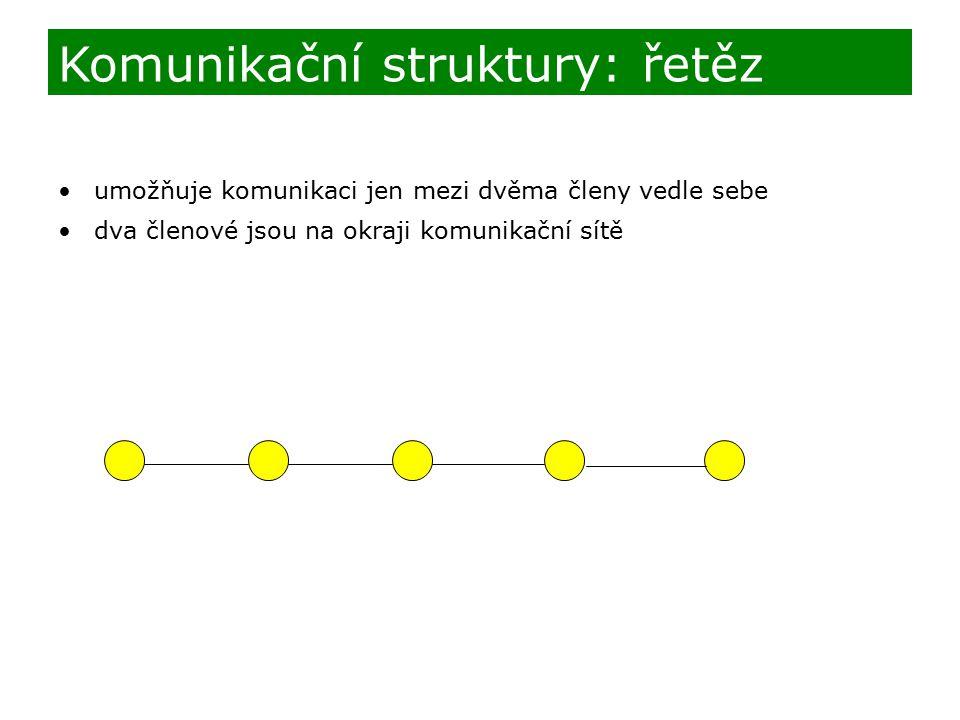 Komunikační struktury: řetěz