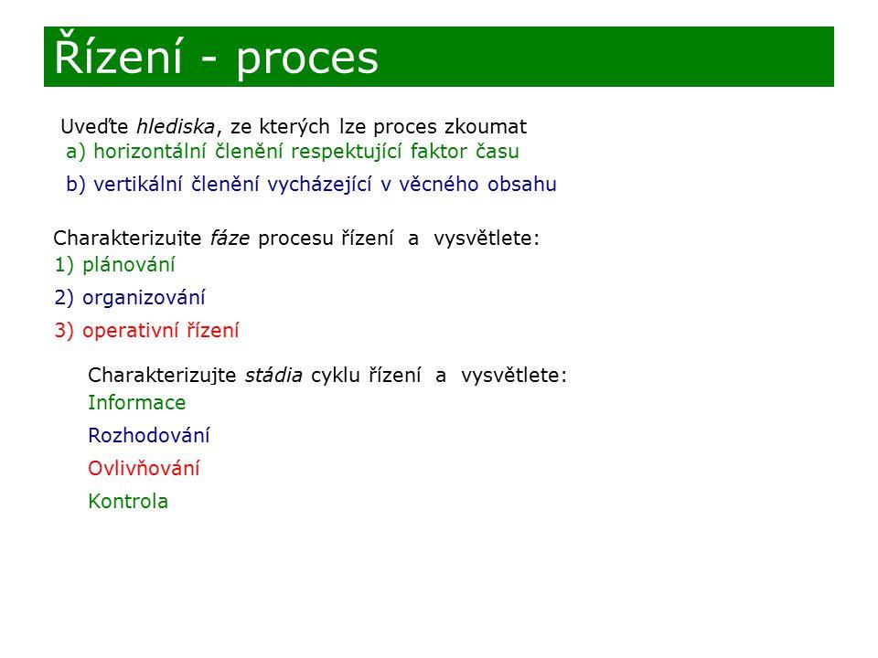 Řízení - proces Uveďte hlediska, ze kterých lze proces zkoumat