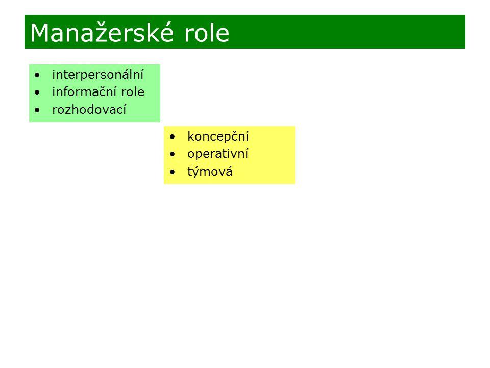 Manažerské role interpersonální informační role rozhodovací koncepční