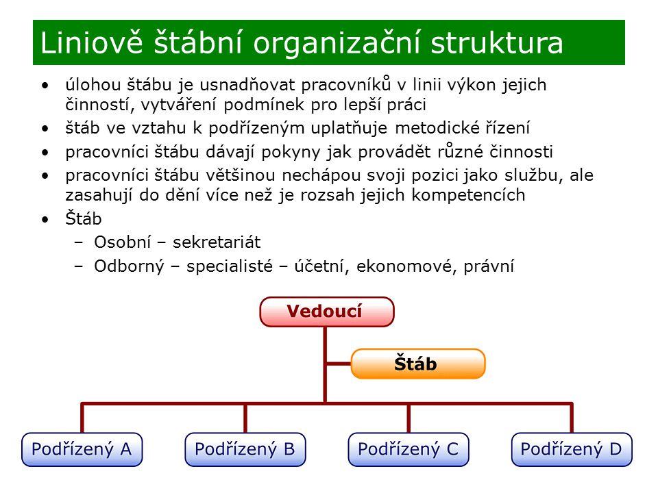 Liniově štábní organizační struktura