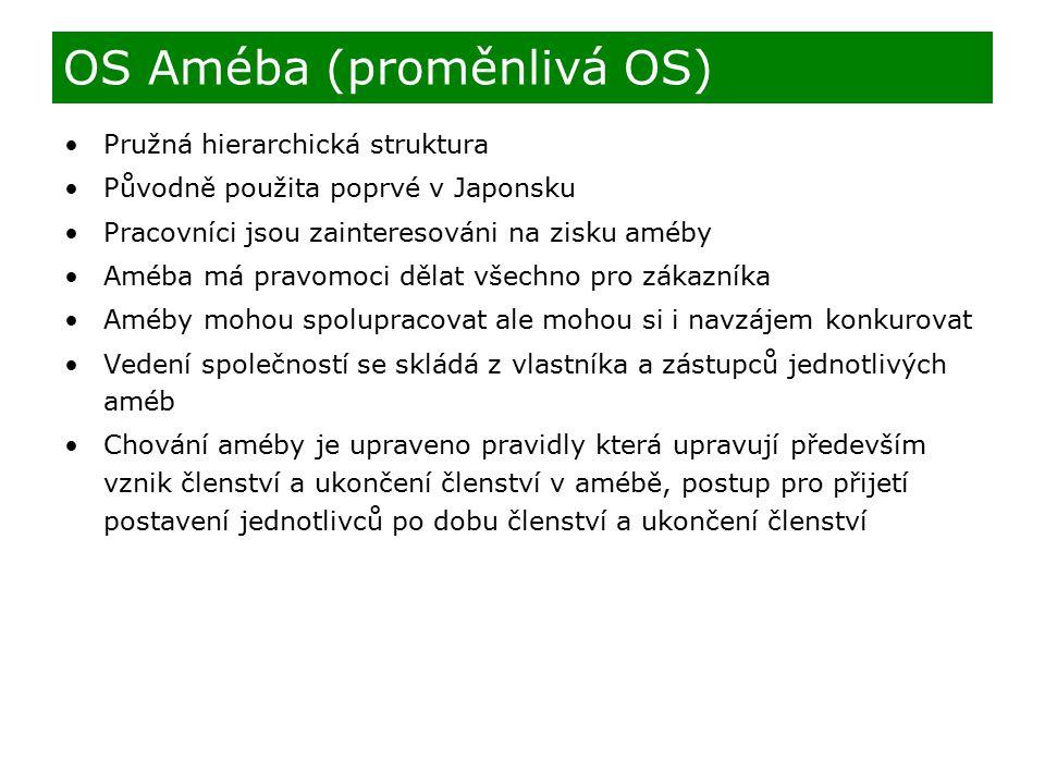 OS Améba (proměnlivá OS)