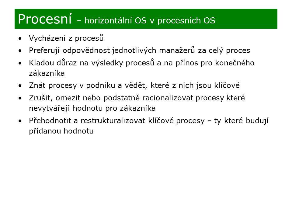 Procesní – horizontální OS v procesních OS