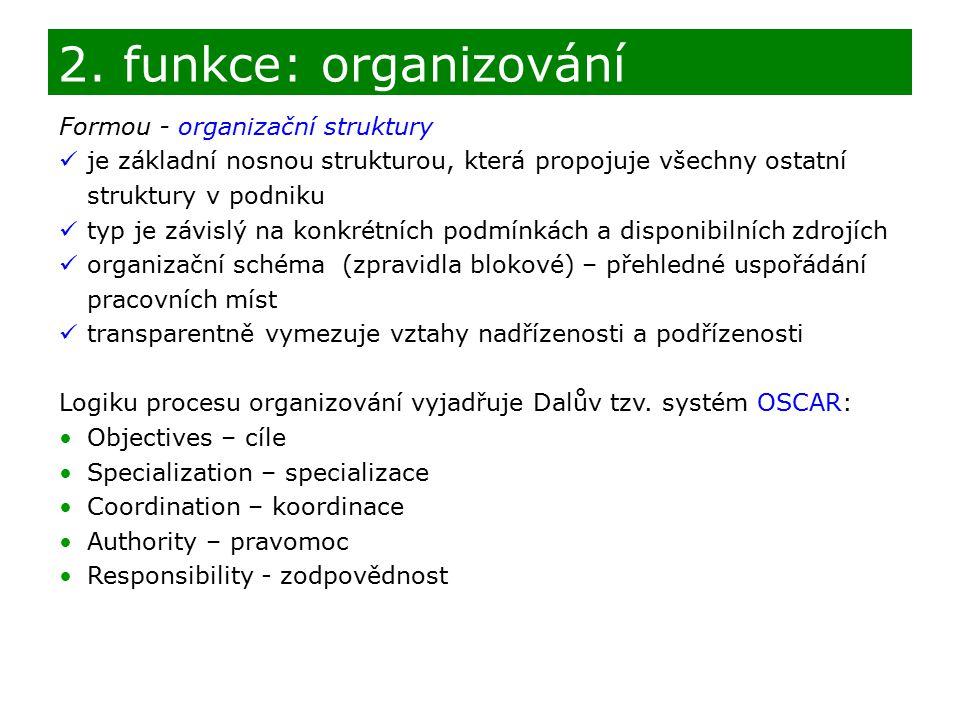 2. funkce: organizování Formou - organizační struktury