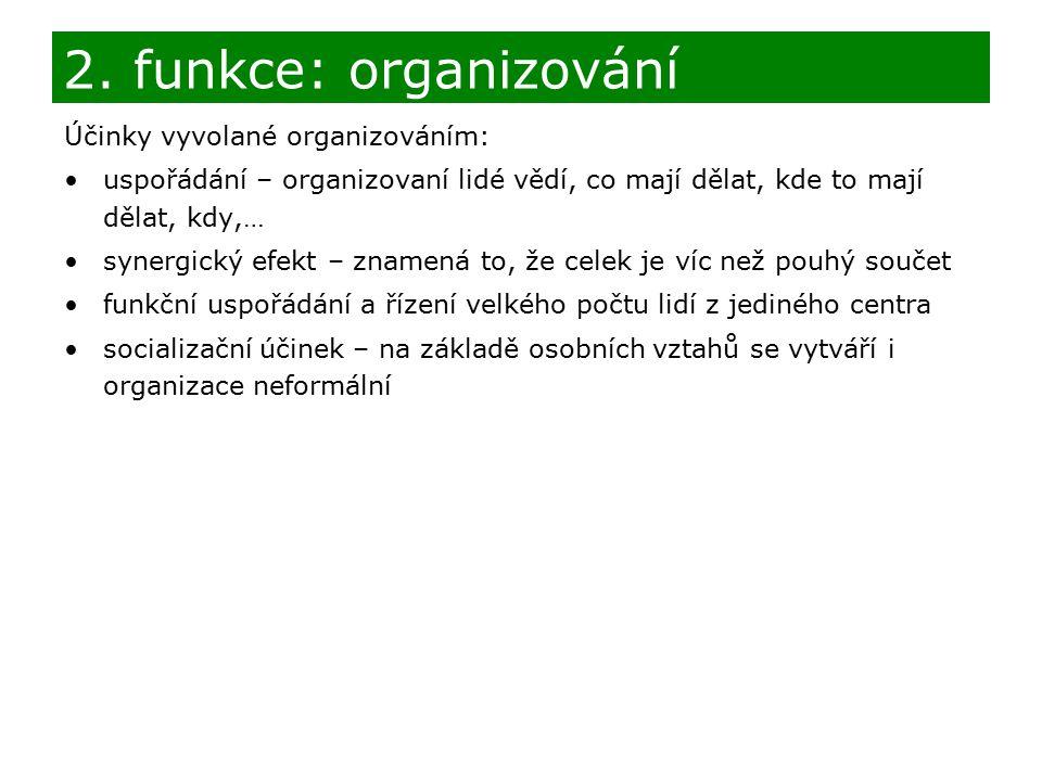 2. funkce: organizování Účinky vyvolané organizováním: