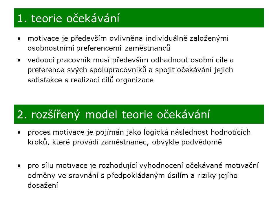 2. rozšířený model teorie očekávání