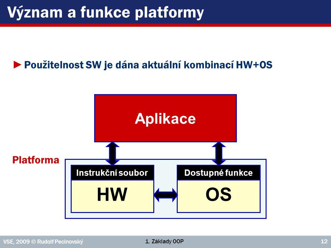 Význam a funkce platformy