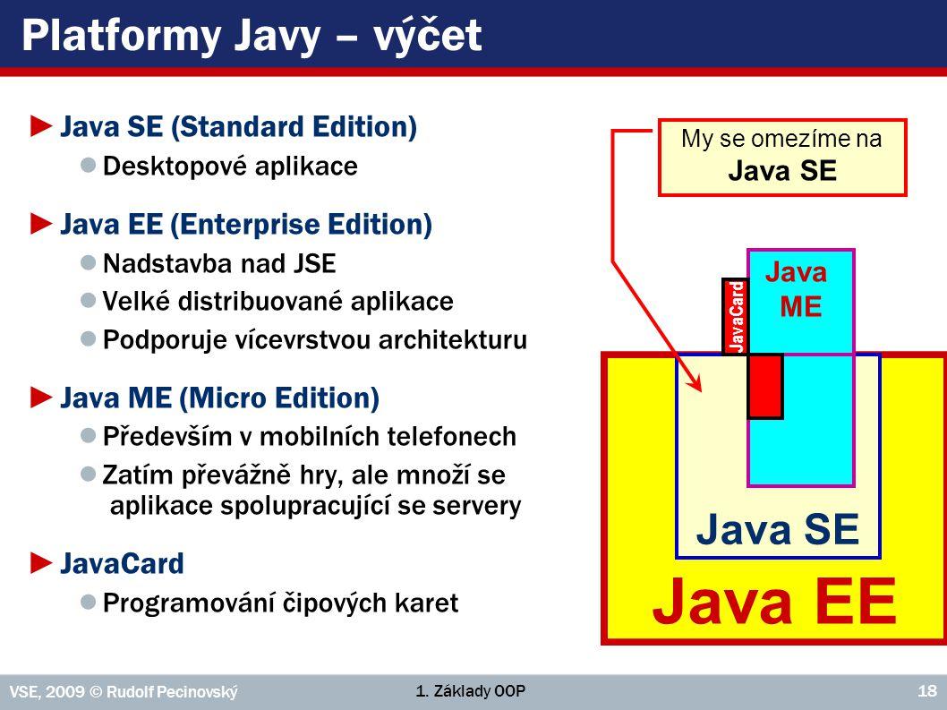 Java EE Platformy Javy – výčet Java SE Java SE (Standard Edition)
