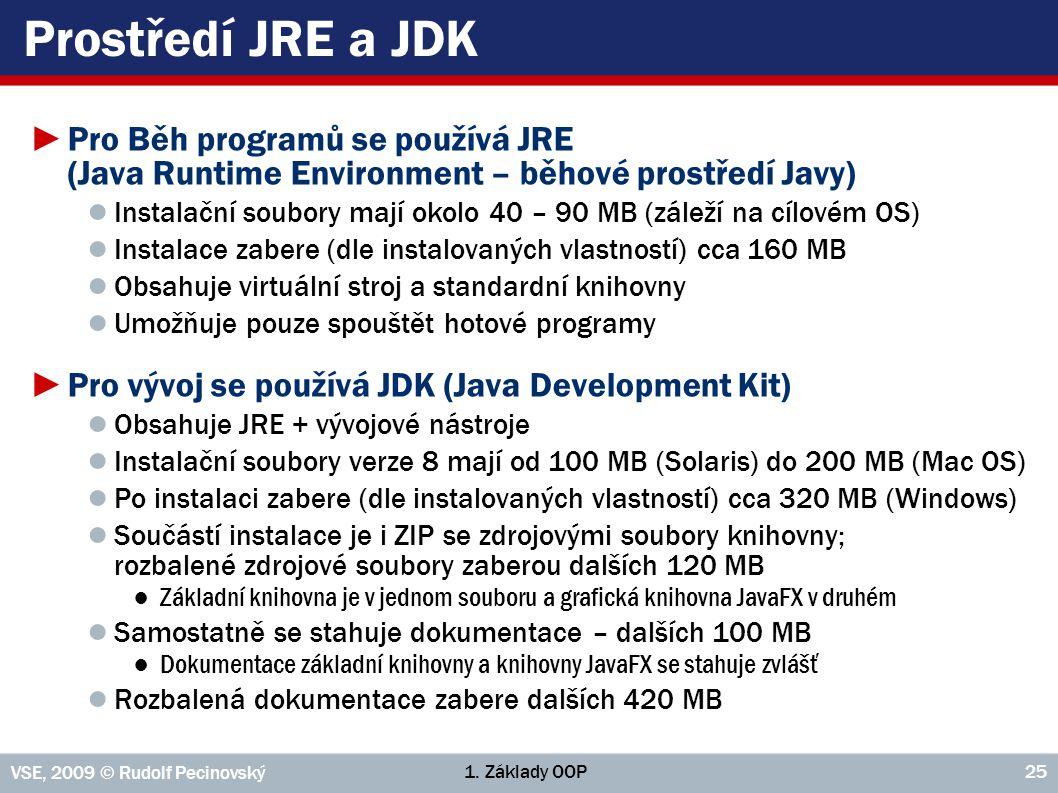 Prostředí JRE a JDK Pro Běh programů se používá JRE (Java Runtime Environment – běhové prostředí Javy)