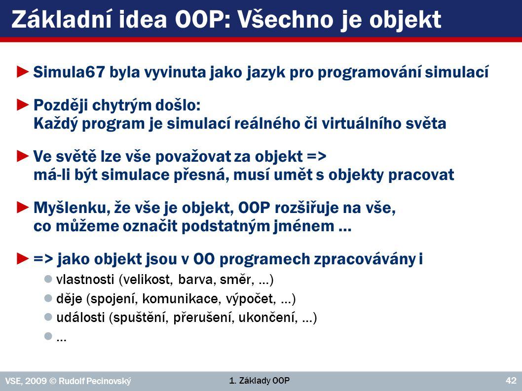 Základní idea OOP: Všechno je objekt