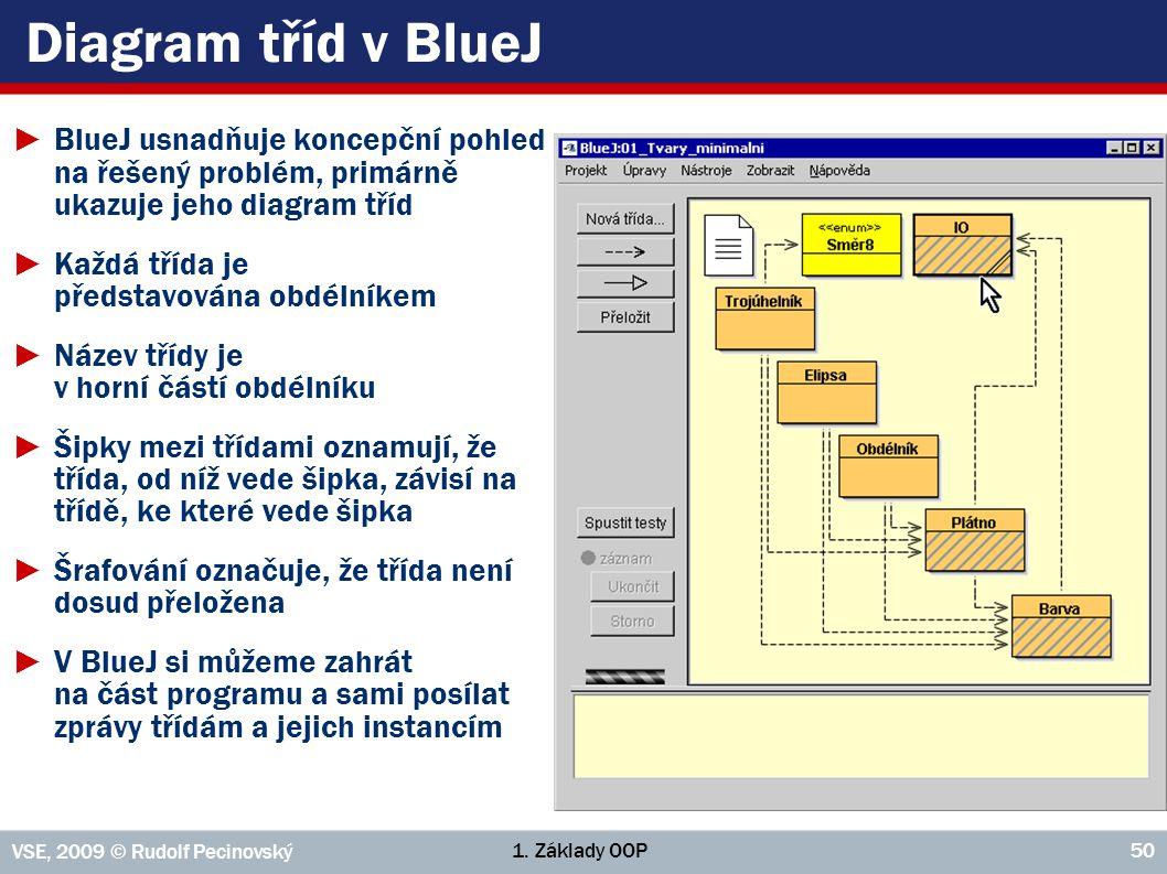 Diagram tříd v BlueJ BlueJ usnadňuje koncepční pohled na řešený problém, primárně ukazuje jeho diagram tříd.