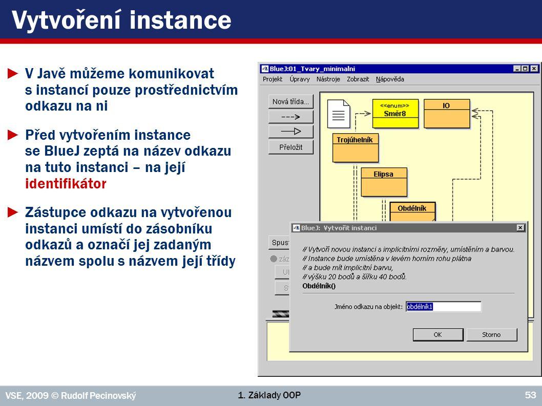Vytvoření instance V Javě můžeme komunikovat s instancí pouze prostřednictvím odkazu na ni.