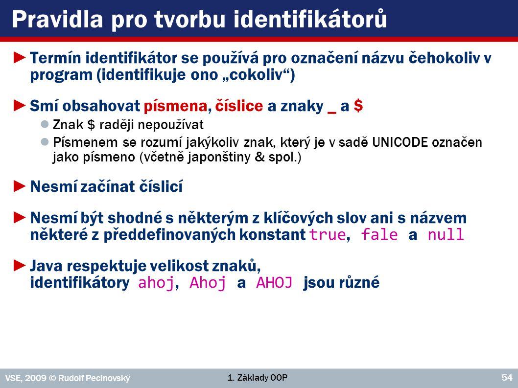 Pravidla pro tvorbu identifikátorů